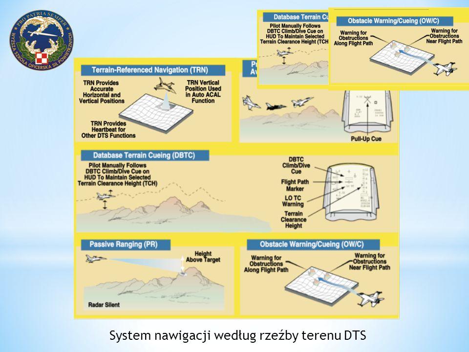 System nawigacji według rzeźby terenu DTS