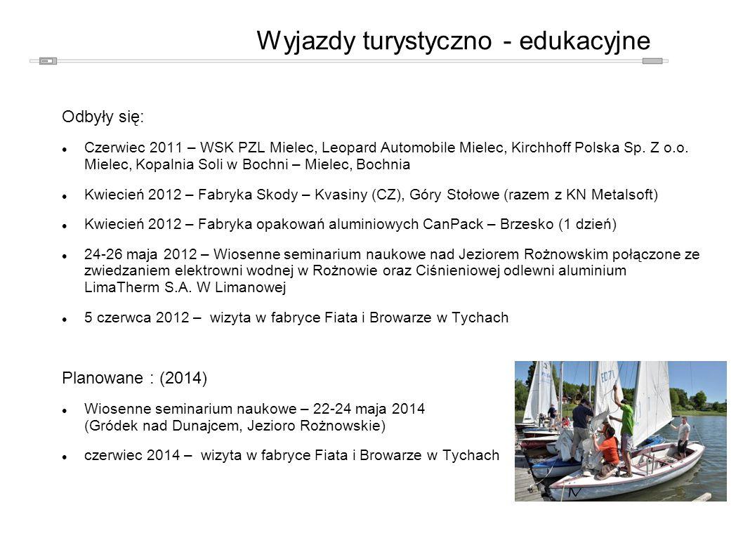 Odbyły się: Czerwiec 2011 – WSK PZL Mielec, Leopard Automobile Mielec, Kirchhoff Polska Sp.