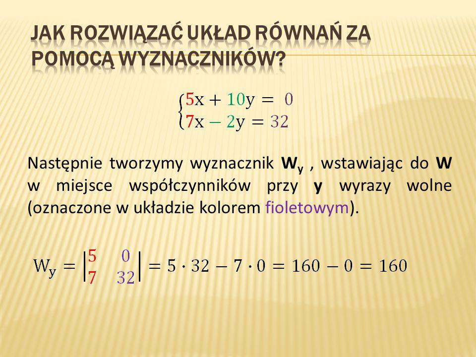 Następnie tworzymy wyznacznik W y, wstawiając do W w miejsce współczynników przy y wyrazy wolne (oznaczone w układzie kolorem fioletowym).