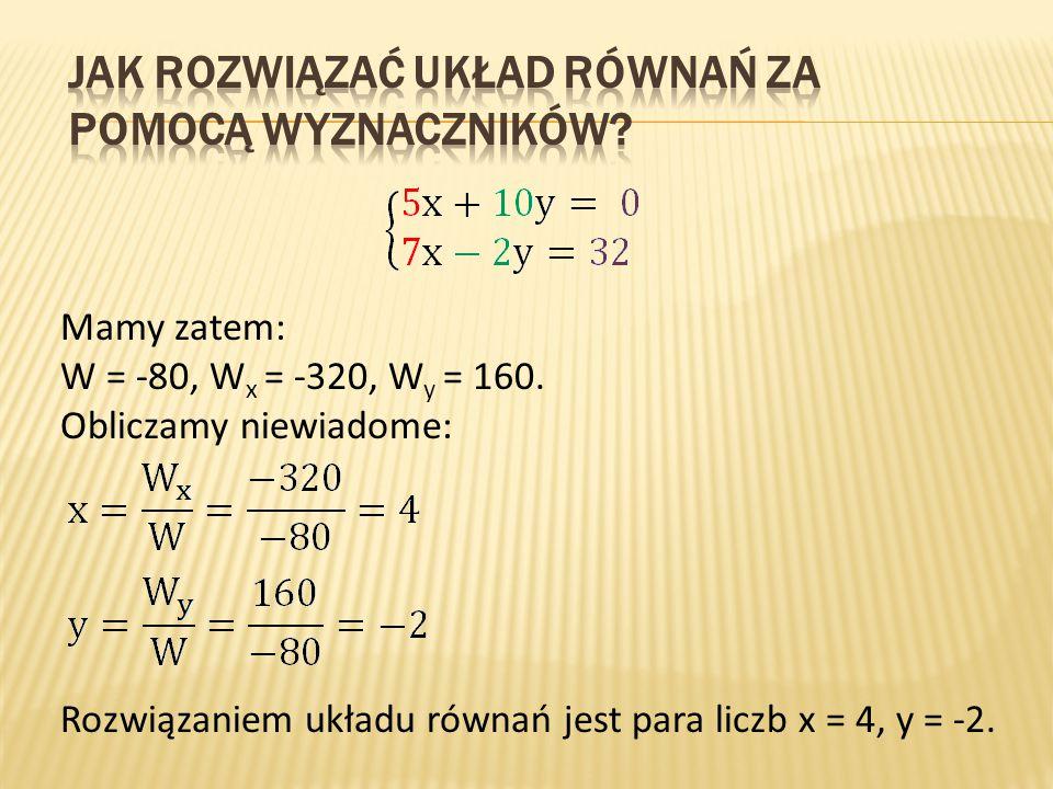 Mamy zatem: W = -80, W x = -320, W y = 160. Obliczamy niewiadome: Rozwiązaniem układu równań jest para liczb x = 4, y = -2.