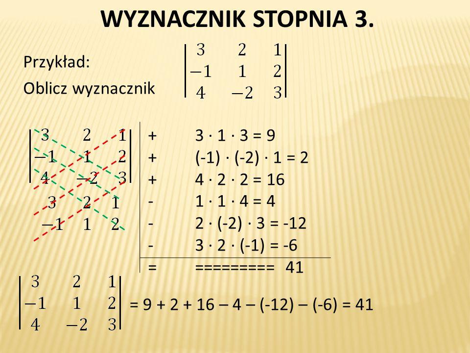 WYZNACZNIK STOPNIA 3. Przykład: Oblicz wyznacznik + 3 ∙ 1 ∙ 3 = 9 + (-1) ∙ (-2) ∙ 1 = 2 + 4 ∙ 2 ∙ 2 = 16 - 1 ∙ 1 ∙ 4 = 4 - 2 ∙ (-2) ∙ 3 = -12 - 3 ∙ 2