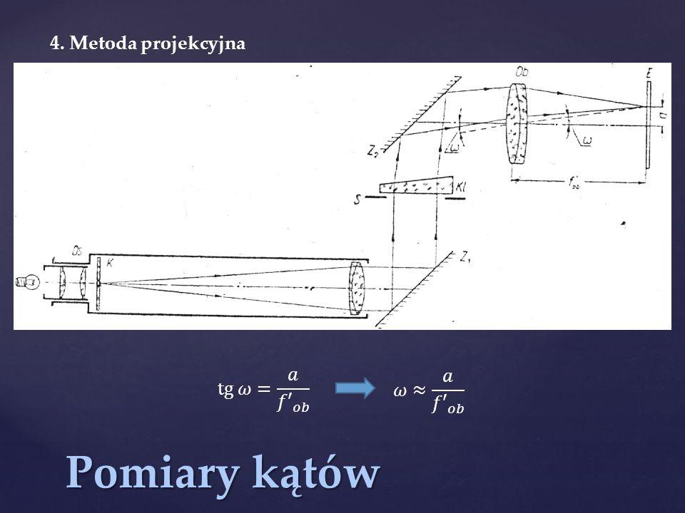 Pomiary kątów 4. Metoda projekcyjna