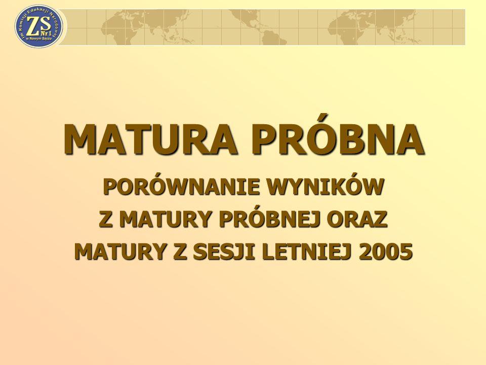 MATURA PRÓBNA PORÓWNANIE WYNIKÓW Z MATURY PRÓBNEJ ORAZ MATURY Z SESJI LETNIEJ 2005