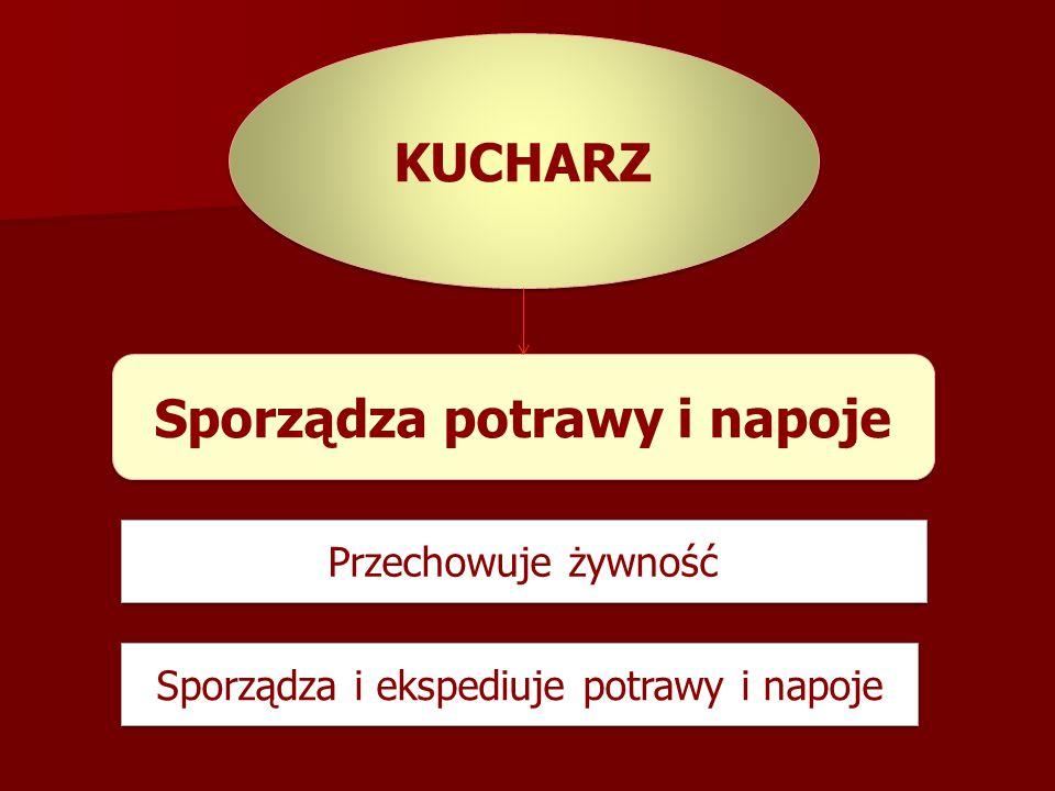 KUCHARZ Sporządza potrawy i napoje Przechowuje żywność Sporządza i ekspediuje potrawy i napoje