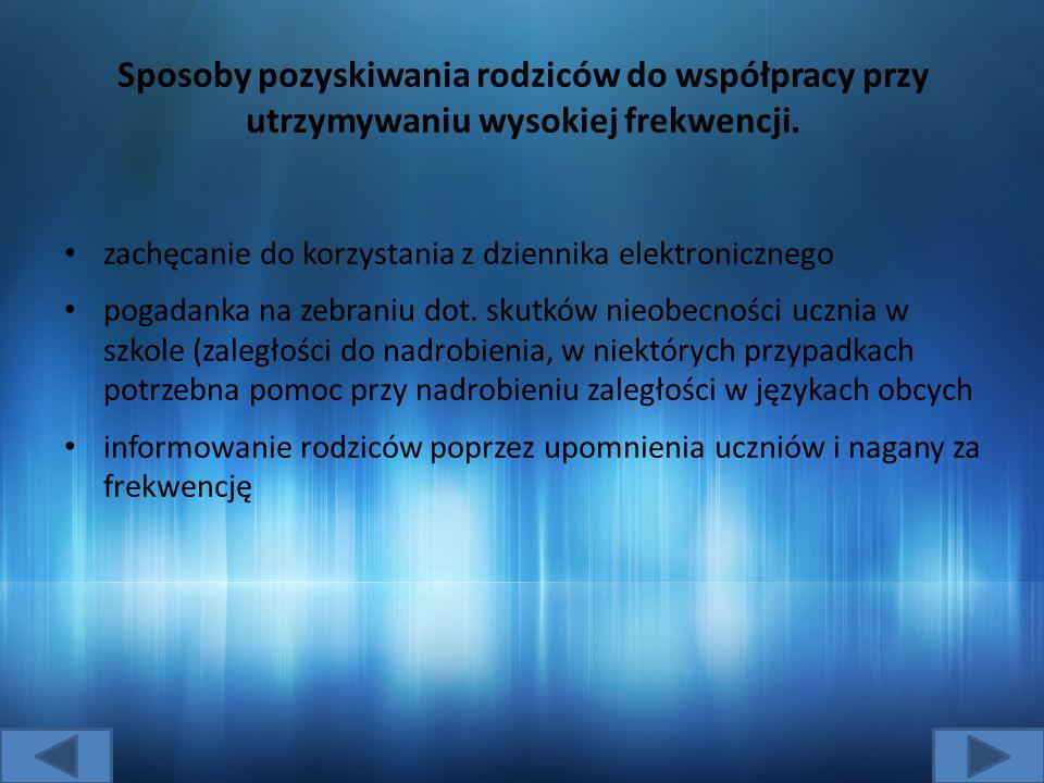 Sposoby pozyskiwania środowisk lokalnych do współpracy przy utrzymywaniu wysokiej frekwencji (np.