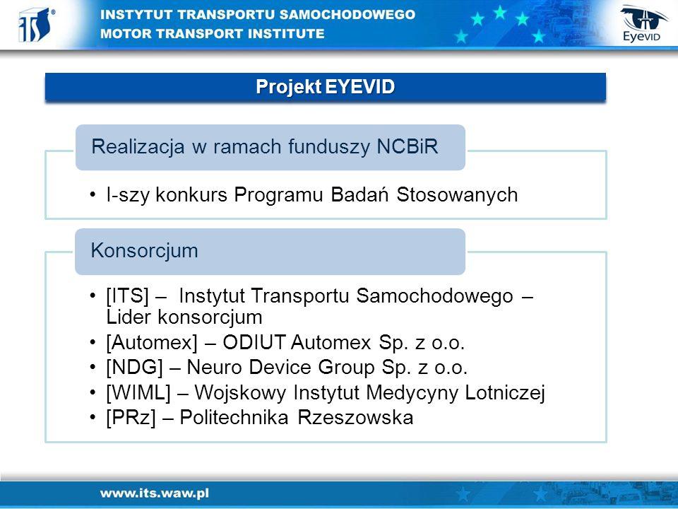 Projekt EYEVID I-szy konkurs Programu Badań StosowanychI-szy konkurs Programu Badań Stosowanych Realizacja w ramach funduszy NCBiR [ITS] – Instytut Transportu Samochodowego – Lider konsorcjum[ITS] – Instytut Transportu Samochodowego – Lider konsorcjum [Automex] – ODIUT Automex Sp.
