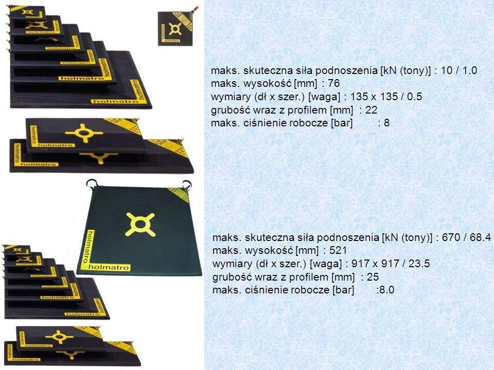 maks. skuteczna siła podnoszenia [kN (tony)] : 10 / 1.0 maks. wysokość [mm] : 76 wymiary (dł x szer.) [waga] : 135 x 135 / 0.5 grubość wraz z profilem