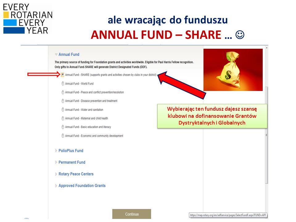 ale wracając do funduszu ANNUAL FUND – SHARE … Wybierając ten fundusz dajesz szansę klubowi na dofinansowanie Grantów Dystryktalnych i Globalnych