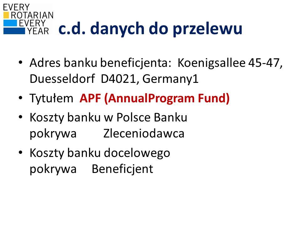 c.d. danych do przelewu Adres banku beneficjenta: Koenigsallee 45-47, Duesseldorf D4021, Germany1 Tytułem APF (AnnualProgram Fund) Koszty banku w Pols