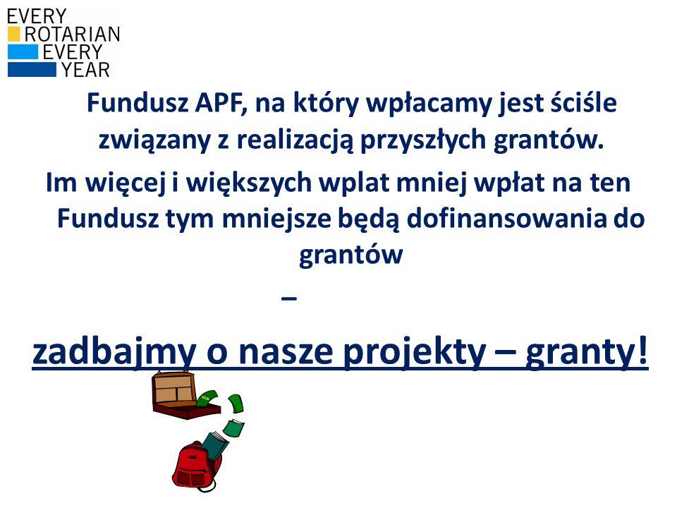 Fundusz APF, na który wpłacamy jest ściśle związany z realizacją przyszłych grantów. Im więcej i większych wplat mniej wpłat na ten Fundusz tym mniejs