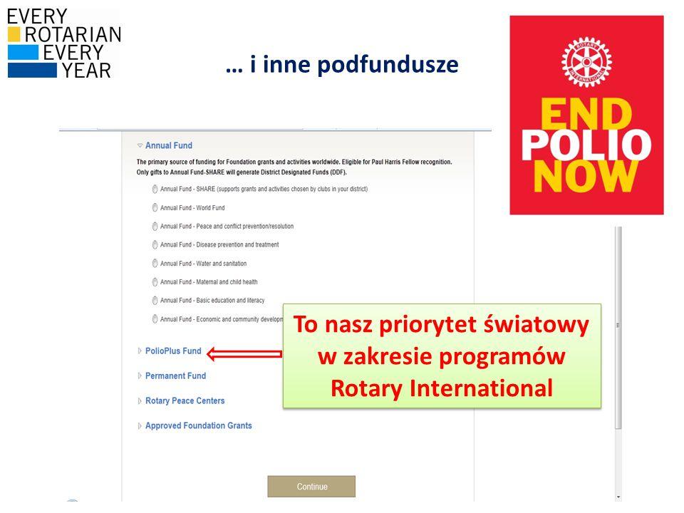 … i inne podfundusze To nasz priorytet światowy w zakresie programów Rotary International To nasz priorytet światowy w zakresie programów Rotary International