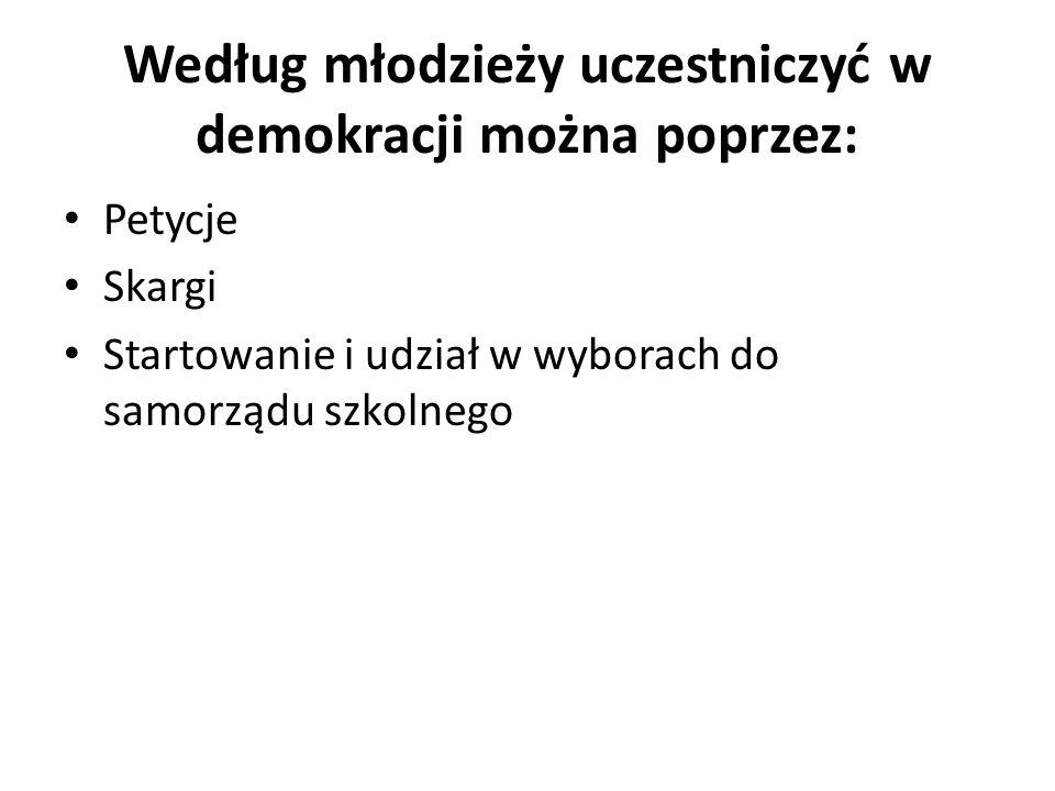Według młodzieży uczestniczyć w demokracji można poprzez: Petycje Skargi Startowanie i udział w wyborach do samorządu szkolnego