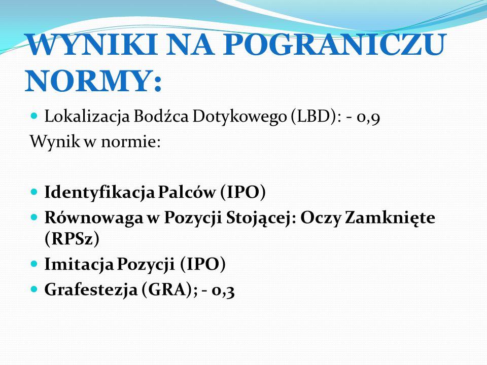 WYNIKI NA POGRANICZU NORMY: Lokalizacja Bodźca Dotykowego (LBD): - 0,9 Wynik w normie: Identyfikacja Palców (IPO) Równowaga w Pozycji Stojącej: Oczy Zamknięte (RPSz) Imitacja Pozycji (IPO) Grafestezja (GRA); - 0,3