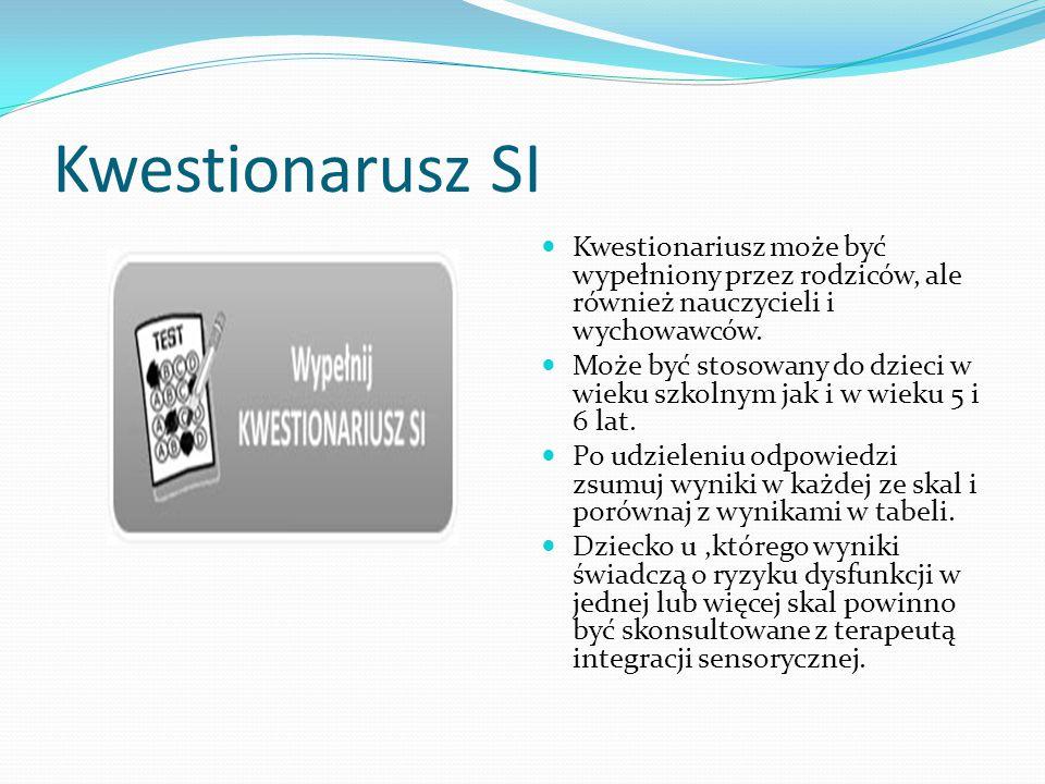 Kwestionarusz SI Kwestionariusz może być wypełniony przez rodziców, ale również nauczycieli i wychowawców.