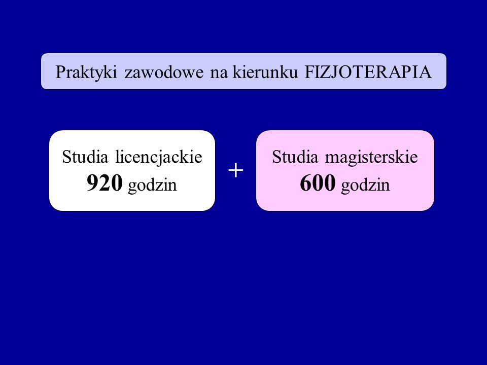 Praktyki zawodowe na kierunku FIZJOTERAPIA Studia licencjackie 920 godzin Studia magisterskie 600 godzin +