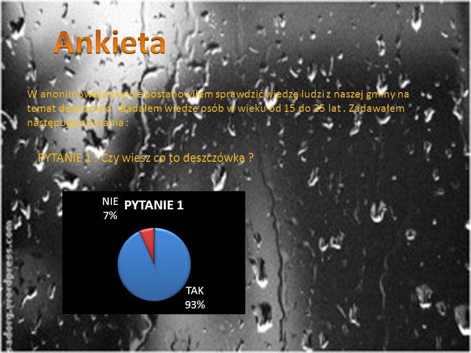 sprawdzenie wiedzy ludzi na temat wykorzystywania deszczówki zgłębianie wiedzy na temat deszczówki