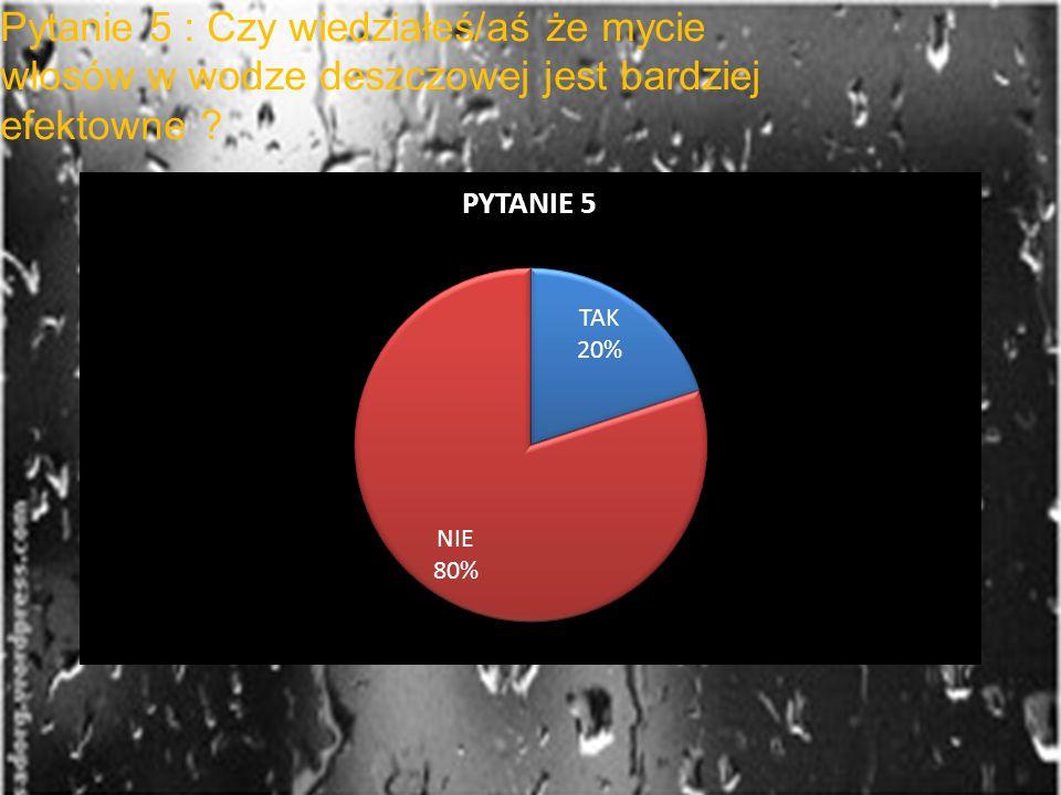 Pytanie 4 : Czy uważasz że woda deszczowa jest czysta ?