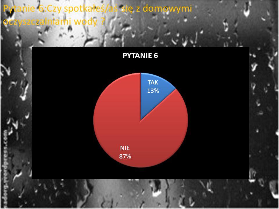 Pytanie 6:Czy spotkałeś/aś się z domowymi oczyszczalniami wody ?