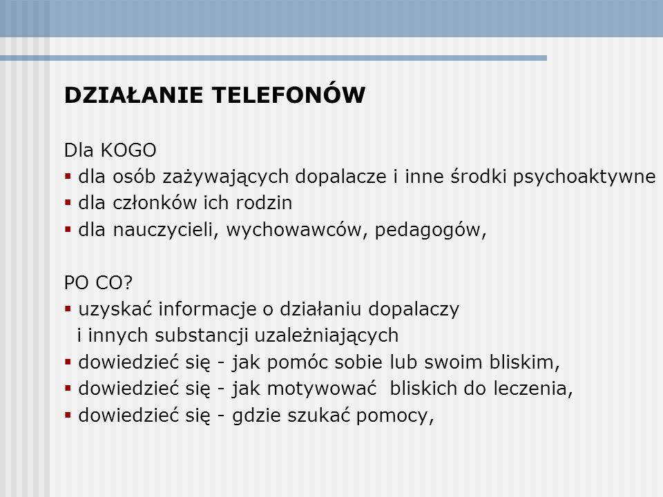 DZIAŁANIE TELEFONÓW Dla KOGO  dla osób zażywających dopalacze i inne środki psychoaktywne  dla członków ich rodzin  dla nauczycieli, wychowawców, p