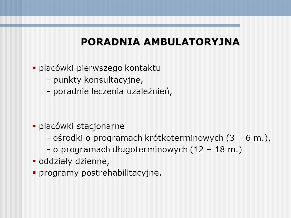 PORADNIA AMBULATORYJNA  placówki pierwszego kontaktu - punkty konsultacyjne, - poradnie leczenia uzależnień,  placówki stacjonarne - ośrodki o programach krótkoterminowych (3 – 6 m.), - o programach długoterminowych (12 – 18 m.)  oddziały dzienne,  programy postrehabilitacyjne.