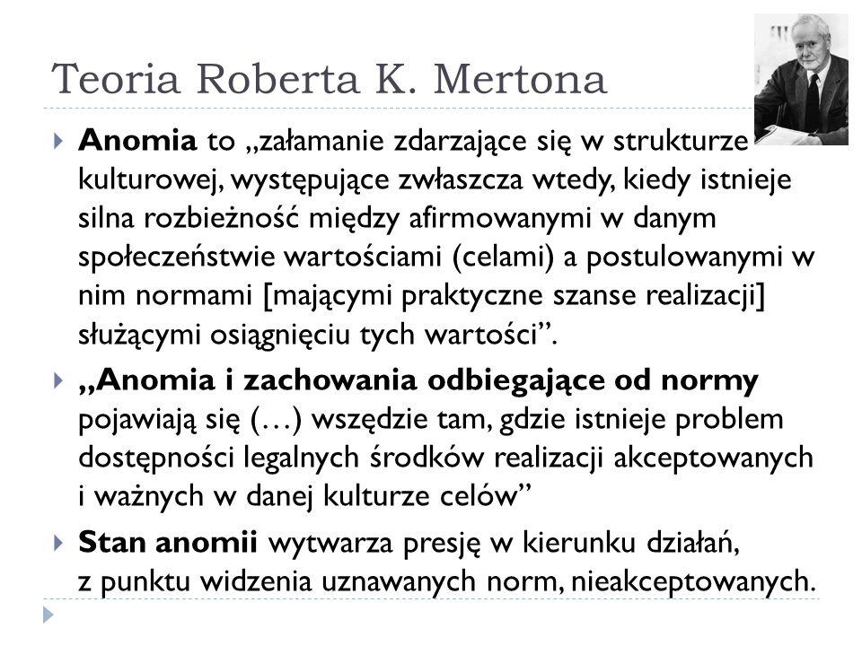 Teoria Roberta K.