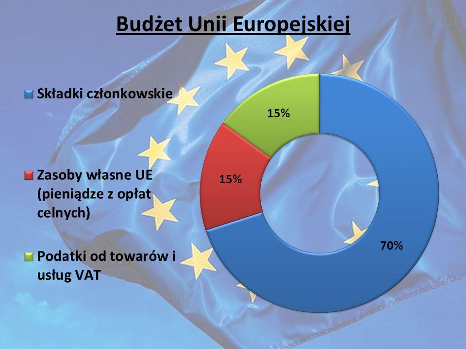 Ankieta Czy wiesz jakie korzyści możemy czerpać z członkostwa UE .