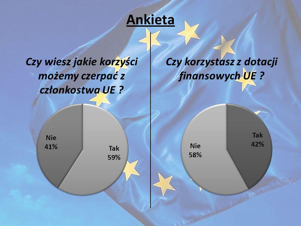 Ankieta Czy wiesz jakie korzyści możemy czerpać z członkostwa UE ? Czy korzystasz z dotacji finansowych UE ?