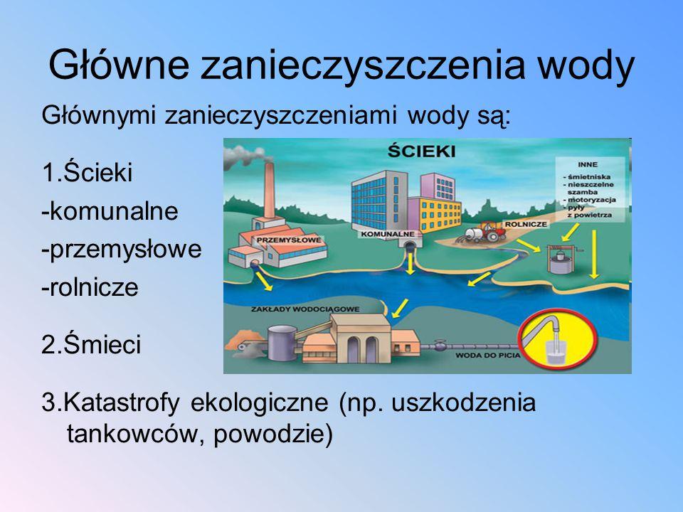Główne zanieczyszczenia wody Głównymi zanieczyszczeniami wody są: 1.Ścieki -komunalne -przemysłowe -rolnicze 2.Śmieci 3.Katastrofy ekologiczne (np. us