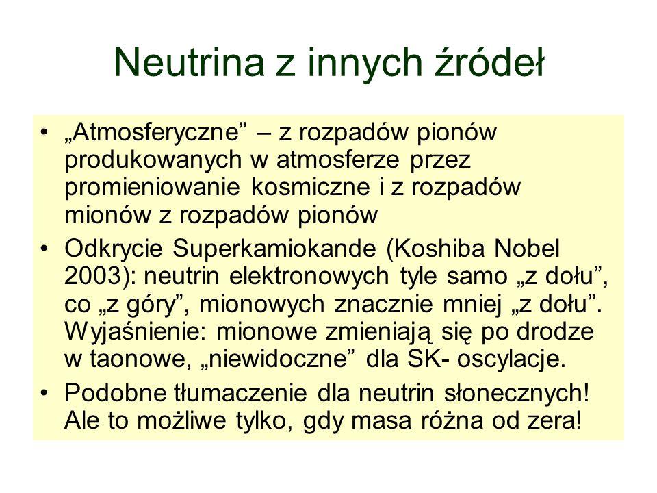 """Neutrina z innych źródeł """"Atmosferyczne – z rozpadów pionów produkowanych w atmosferze przez promieniowanie kosmiczne i z rozpadów mionów z rozpadów pionów Odkrycie Superkamiokande (Koshiba Nobel 2003): neutrin elektronowych tyle samo """"z dołu , co """"z góry , mionowych znacznie mniej """"z dołu ."""