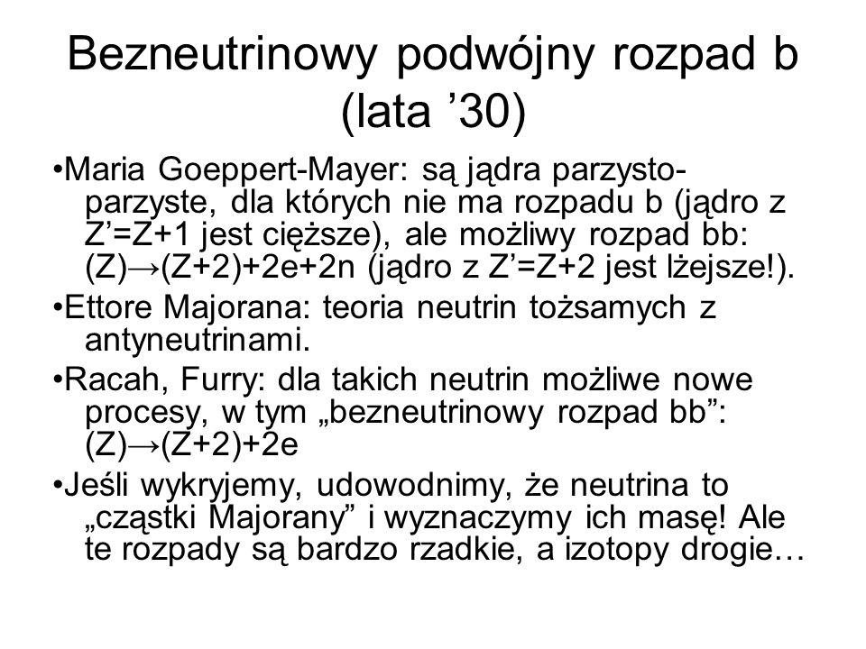Bezneutrinowy podwójny rozpad b (lata '30) Maria Goeppert-Mayer: są jądra parzysto- parzyste, dla których nie ma rozpadu b (jądro z Z'=Z+1 jest cięższe), ale możliwy rozpad bb: (Z)→(Z+2)+2e+2n (jądro z Z'=Z+2 jest lżejsze!).