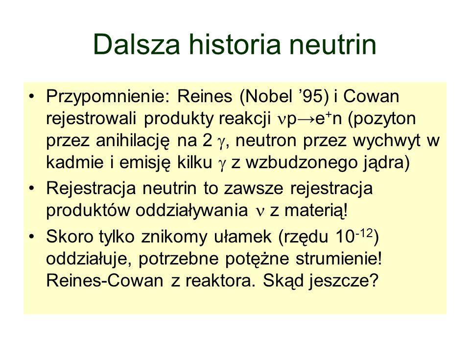 Dalsza historia neutrin Przypomnienie: Reines (Nobel '95) i Cowan rejestrowali produkty reakcji p→e + n (pozyton przez anihilację na 2 , neutron przez wychwyt w kadmie i emisję kilku  z wzbudzonego jądra) Rejestracja neutrin to zawsze rejestracja produktów oddziaływania z materią.
