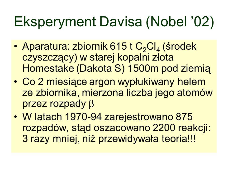 Eksperyment Davisa (Nobel '02) Aparatura: zbiornik 615 t C 2 Cl 4 (środek czyszczący) w starej kopalni złota Homestake (Dakota S) 1500m pod ziemią Co 2 miesiące argon wypłukiwany helem ze zbiornika, mierzona liczba jego atomów przez rozpady  W latach 1970-94 zarejestrowano 875 rozpadów, stąd oszacowano 2200 reakcji: 3 razy mniej, niż przewidywała teoria!!!