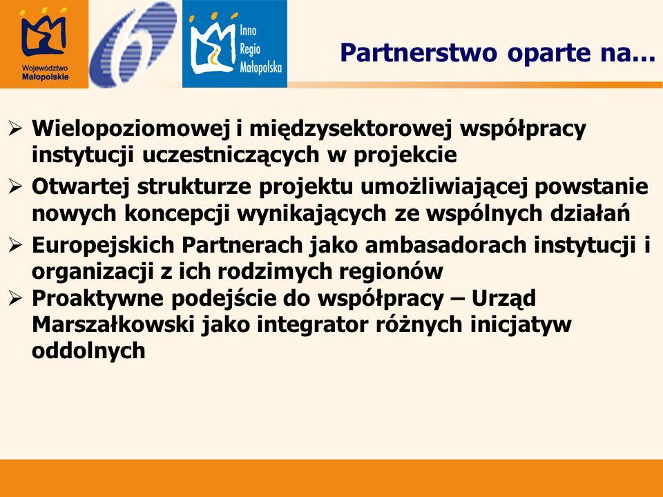 Partnerstwo oparte na...