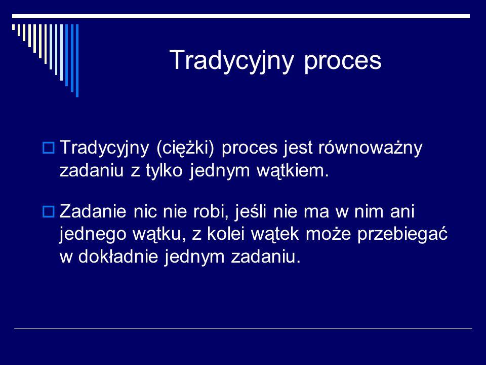 Tradycyjny proces  Tradycyjny (ciężki) proces jest równoważny zadaniu z tylko jednym wątkiem.  Zadanie nic nie robi, jeśli nie ma w nim ani jednego