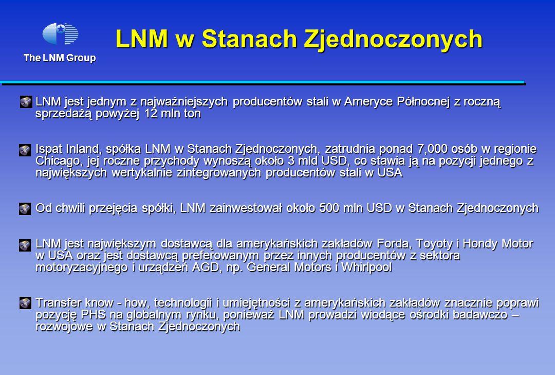 The LNM Group LNM w Stanach Zjednoczonych LNM jest jednym z najważniejszych producentów stali w Ameryce Północnej z roczną sprzedażą powyżej 12 mln ton Ispat Inland, spółka LNM w Stanach Zjednoczonych, zatrudnia ponad 7,000 osób w regionie Chicago, jej roczne przychody wynoszą około 3 mld USD, co stawia ją na pozycji jednego z największych wertykalnie zintegrowanych producentów stali w USA Od chwili przejęcia spółki, LNM zainwestował około 500 mln USD w Stanach Zjednoczonych LNM jest największym dostawcą dla amerykańskich zakładów Forda, Toyoty i Hondy Motor w USA oraz jest dostawcą preferowanym przez innych producentów z sektora motoryzacyjnego i urządzeń AGD, np.