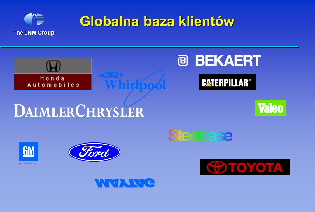 The LNM Group Globalna baza klientów