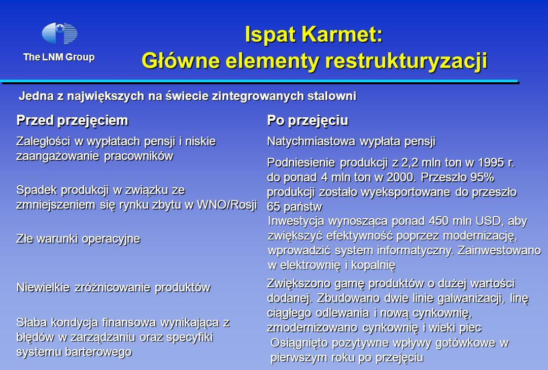 The LNM Group Ispat Karmet: Główne elementy restrukturyzacji Osiągnięto pozytywne wpływy gotówkowe w pierwszym roku po przejęciu Inwestycja wynosząca ponad 450 mln USD, aby zwiększyć efektywność poprzez modernizację, wprowadzić system informatyczny.