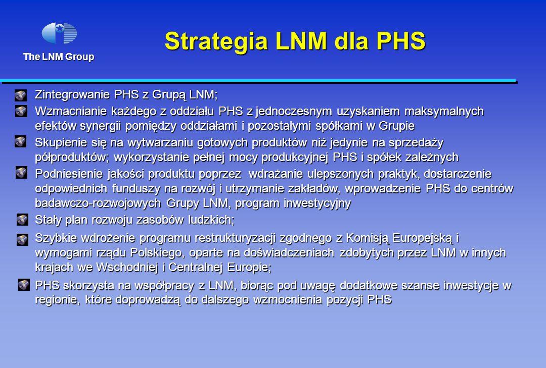 The LNM Group Strategia LNM dla PHS Zintegrowanie PHS z Grupą LNM; Wzmacnianie każdego z oddziału PHS z jednoczesnym uzyskaniem maksymalnych efektów s