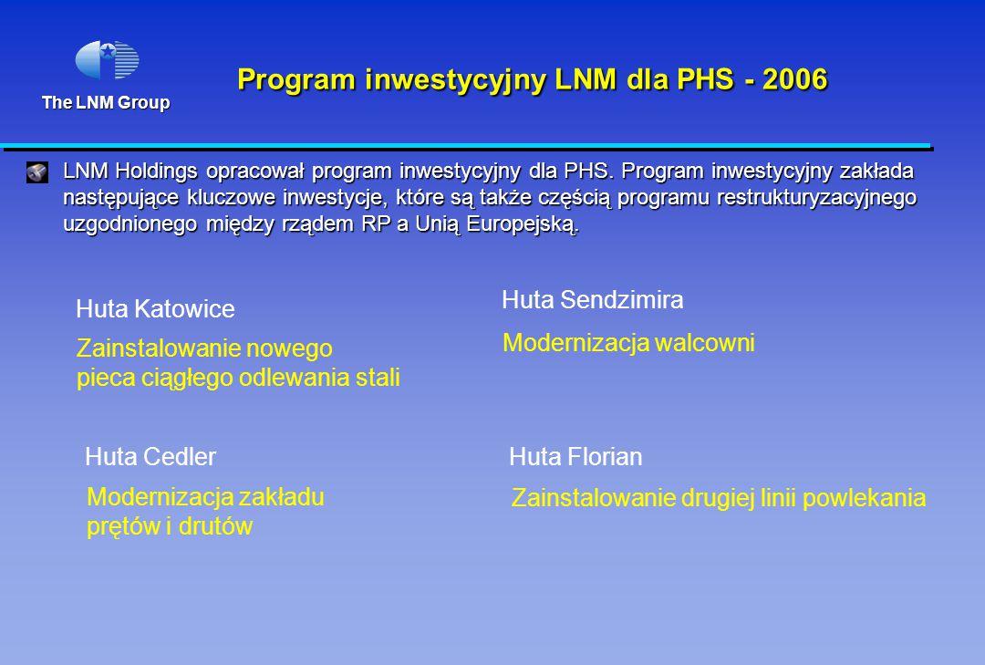 The LNM Group Program inwestycyjny LNM dla PHS - 2006 LNM Holdings opracował program inwestycyjny dla PHS. Program inwestycyjny zakłada następujące kl