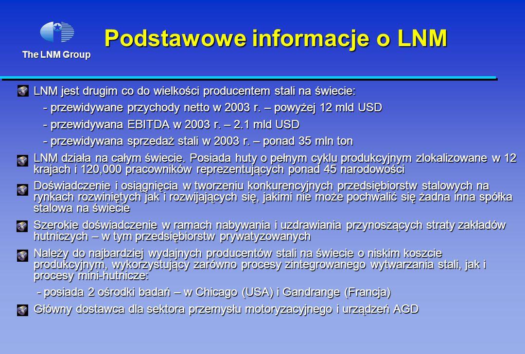 The LNM Group Podstawowe informacje o LNM LNM jest drugim co do wielkości producentem stali na świecie: - przewidywane przychody netto w 2003 r.