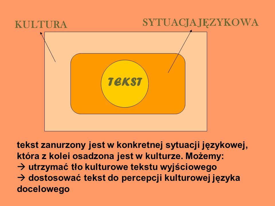 TEKST SYTUACJA J Ę ZYKOWA KULTURA tekst zanurzony jest w konkretnej sytuacji językowej, która z kolei osadzona jest w kulturze.