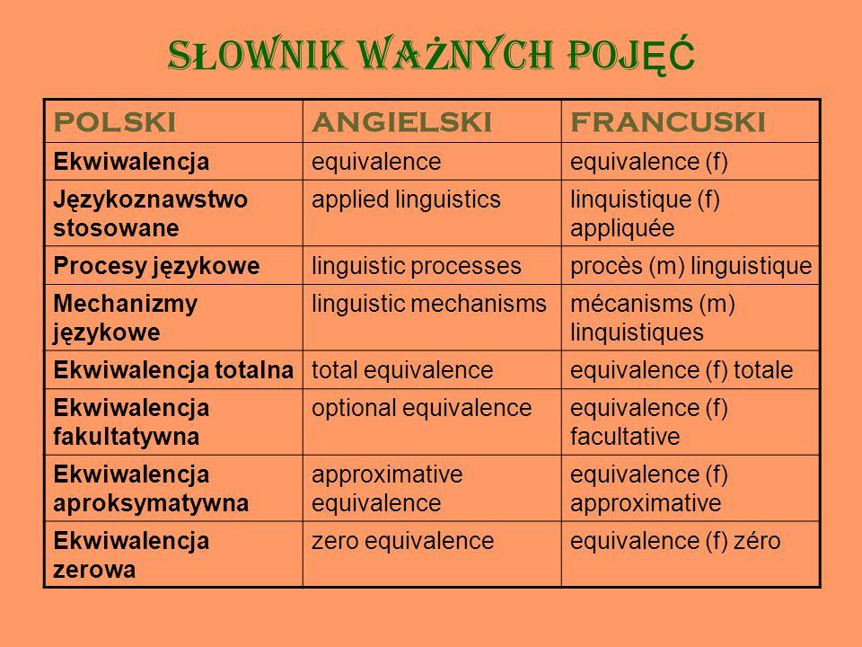 S Ł OWNIK WA Ż NYCH POJ ĘĆ POLSKIANGIELSKIFRANCUSKI Ekwiwalencjaequivalenceequivalence (f) Językoznawstwo stosowane applied linguisticslinquistique (f) appliquée Procesy językowelinguistic processesprocès (m) linguistique Mechanizmy językowe linguistic mechanismsmécanisms (m) linquistiques Ekwiwalencja totalnatotal equivalenceequivalence (f) totale Ekwiwalencja fakultatywna optional equivalenceequivalence (f) facultative Ekwiwalencja aproksymatywna approximative equivalence equivalence (f) approximative Ekwiwalencja zerowa zero equivalenceequivalence (f) zéro