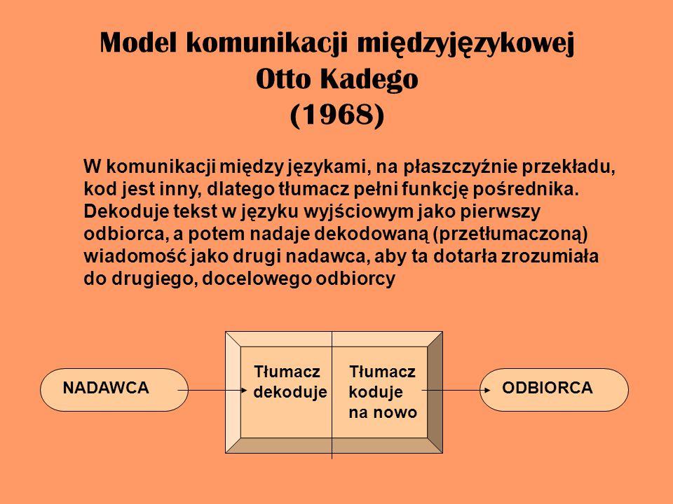 Model komunikacji mi ę dzyj ę zykowej Otto Kadego (1968) W komunikacji między językami, na płaszczyźnie przekładu, kod jest inny, dlatego tłumacz pełni funkcję pośrednika.