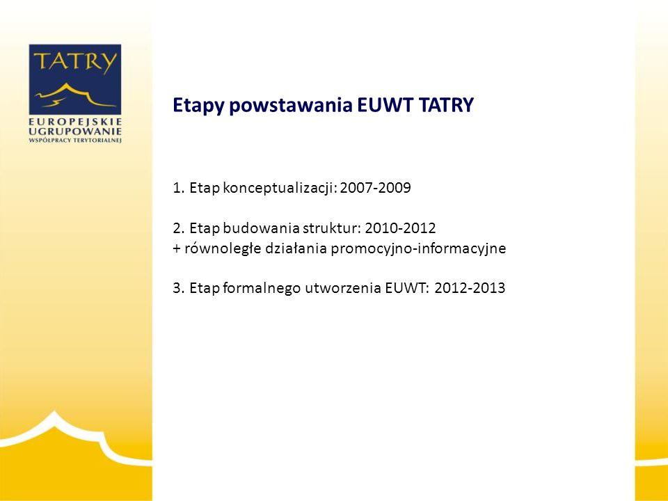 Etapy powstawania EUWT TATRY 1. Etap konceptualizacji: 2007-2009 2. Etap budowania struktur: 2010-2012 + równoległe działania promocyjno-informacyjne