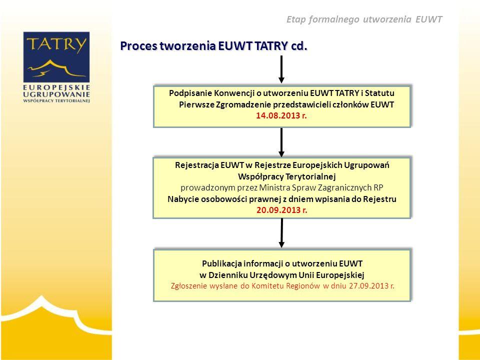 Proces tworzenia EUWT TATRY cd. Publikacja informacji o utworzeniu EUWT w Dzienniku Urzędowym Unii Europejskiej Zgłoszenie wysłane do Komitetu Regionó