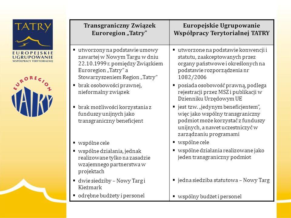 """Projekt sieciowy Od Euroregionu """"Tatry do Europejskiego Ugrupowania Współpracy Terytorialnej Projekt sieciowy Od Euroregionu """"Tatry do Europejskiego Ugrupowania Współpracy Terytorialnej Partnerzy projektu: - Związek Euroregion """"Tatry – Partner Wiodący - Združenie Region """"Tatry - Miasto Nowy Targ - Miasto Kieżmark Wartość projektu 218.623,28 EUR, w tym dofinansowanie z EFRR (85%): 185.829,73 EUR Realizację projektu i utworzenie EUWT wspiera merytorycznie i finansowo samorząd województwa małopolskiego, który przekazał Związkowi Euroregion """"Tatry w 2011 roku dotację ze środków Marszałka Województwa Małopolskiego w kwocie 65.000 PLN na uzupełnienie wkładu własnego w projekcie."""