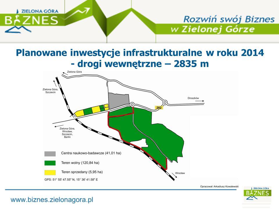 Planowane inwestycje infrastrukturalne w roku 2014 - sieć wodociągowa