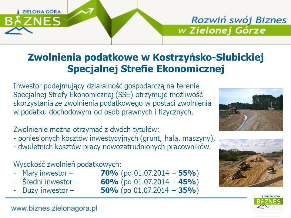 Kompleks przemysłowy - inwestorzy Potencjalni inwestorzy - branża metalowa, magazynowo-logistyczna Marzec 2014 - ogłoszenie o przetargach Teren zajęty