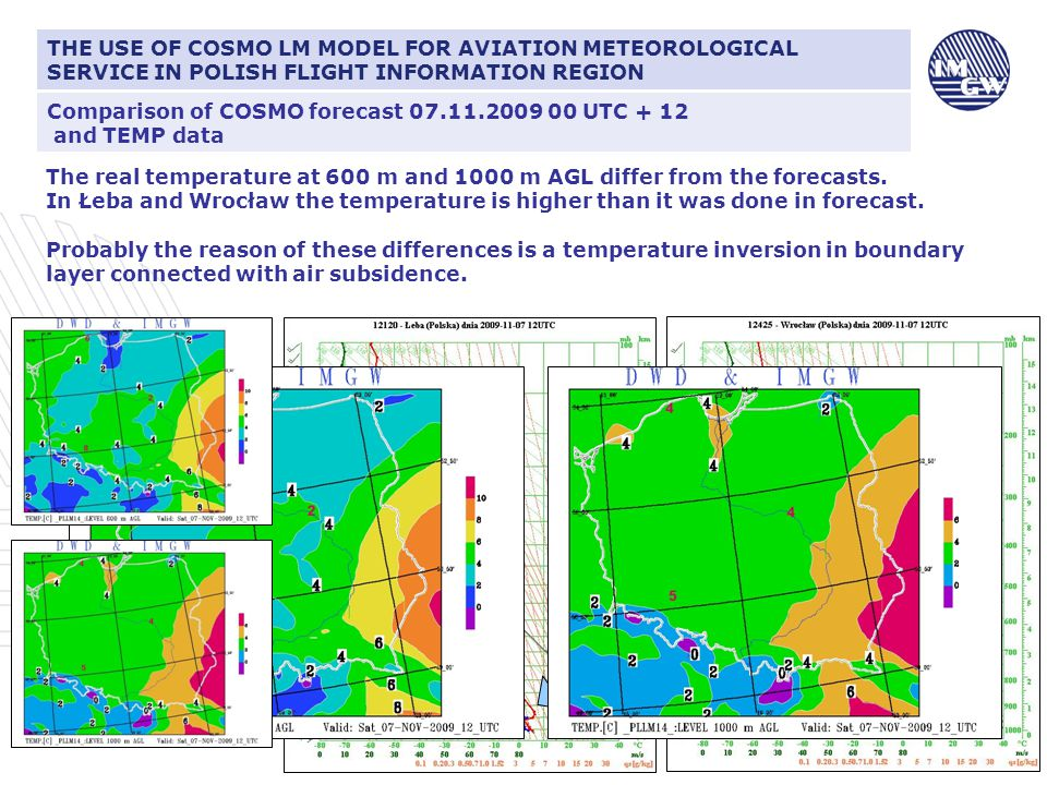 Comparison of COSMO forecast 07.11.2009 00 UTC + 12 and TEMP data CIŚNIENIE ATMOSFERYCZNE I JEGO ZNACZENIE DLA LOTNICTWA The real temperature at 600 m and 1000 m AGL differ from the forecasts.