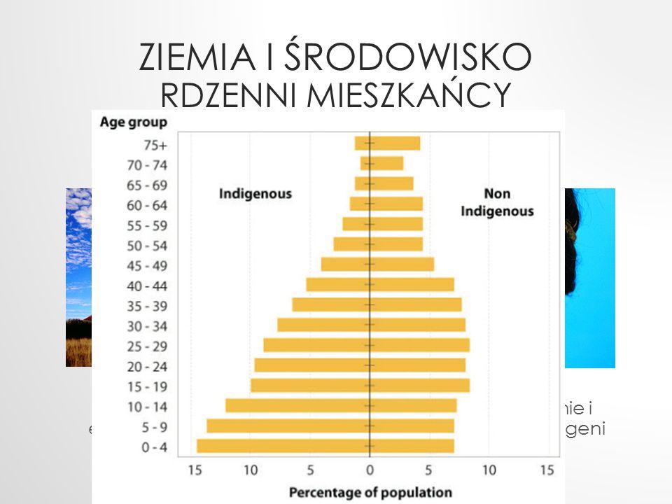 ZIEMIA I ŚRODOWISKO RDZENNI MIESZKAŃCY ABORYGENI (2,5% LUDNOŚCI) MAORYSI (15% LUDNOŚCI) Problemy ze zdrowiem, edukacją, bezrobociem, ubóstwem i przest